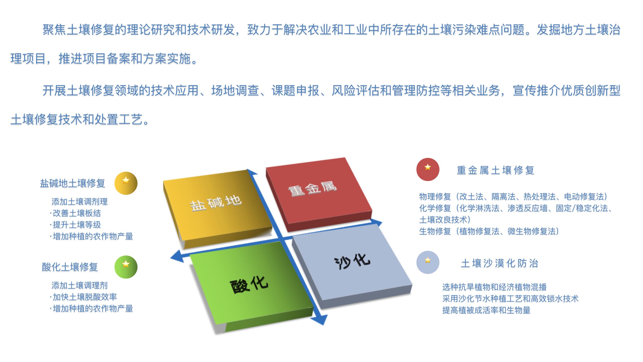 新增加中心介绍2021.2.2(1)_02